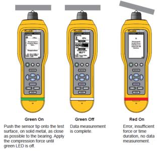 Fluke 805 FC - měřič mechanických vibrací - 5